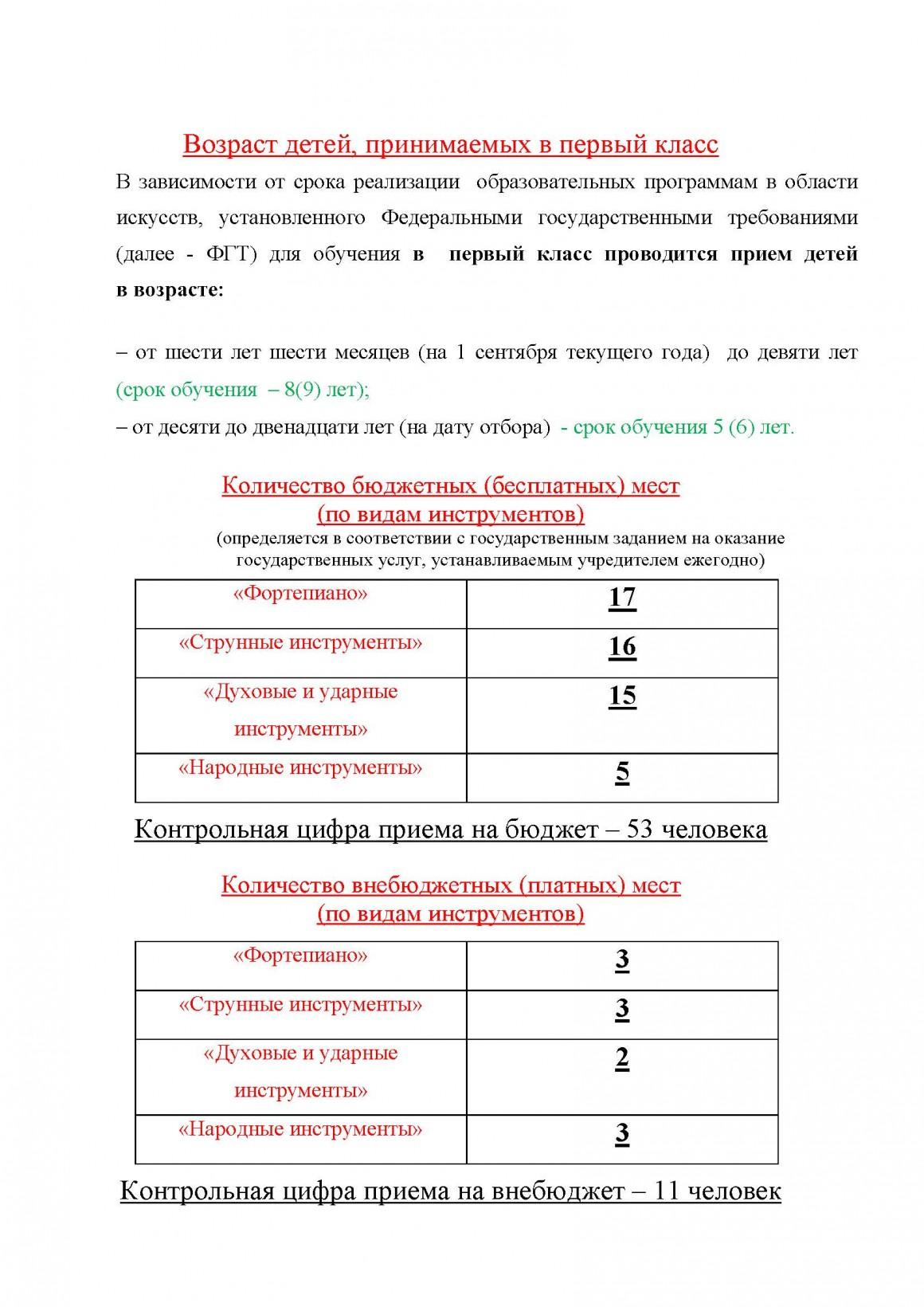 Информация по ПРИЕМУ 2017 на сайт (1) (1)_Страница_2