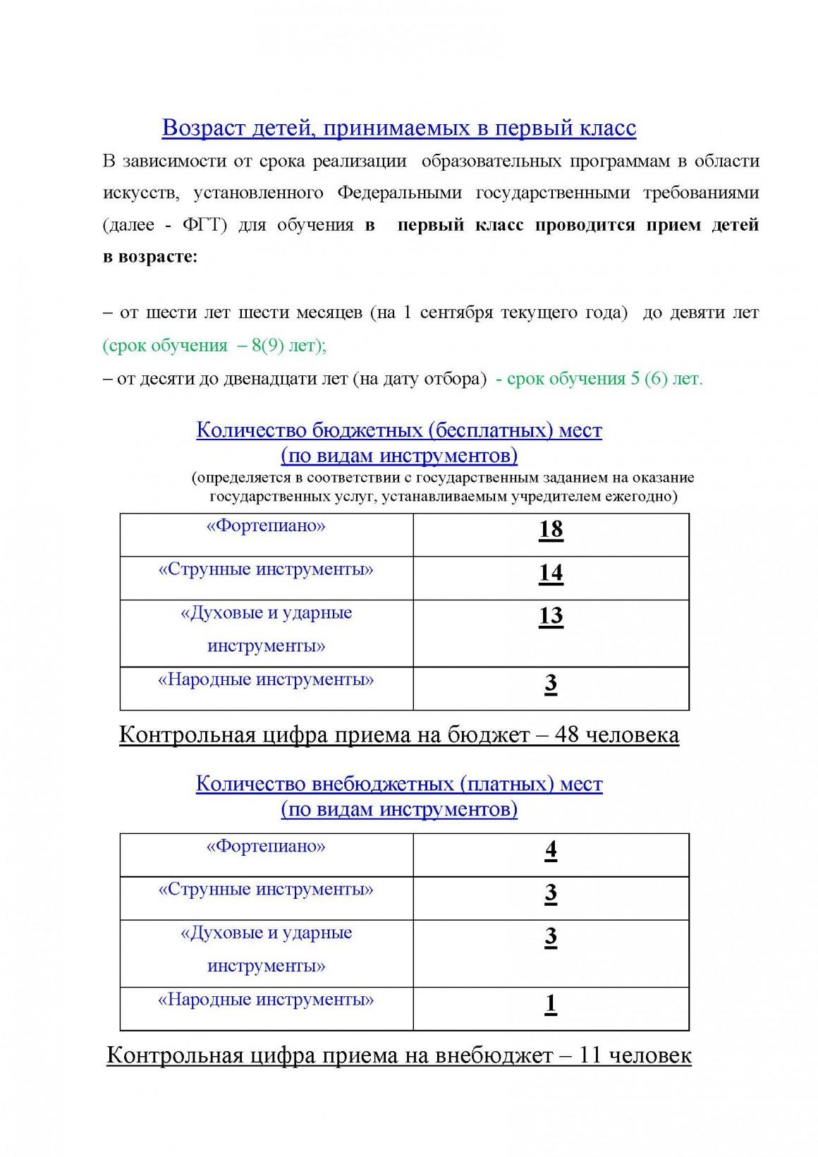 Информация по ПРИЕМУ 2018 на сайт доработано (1)_Страница_2
